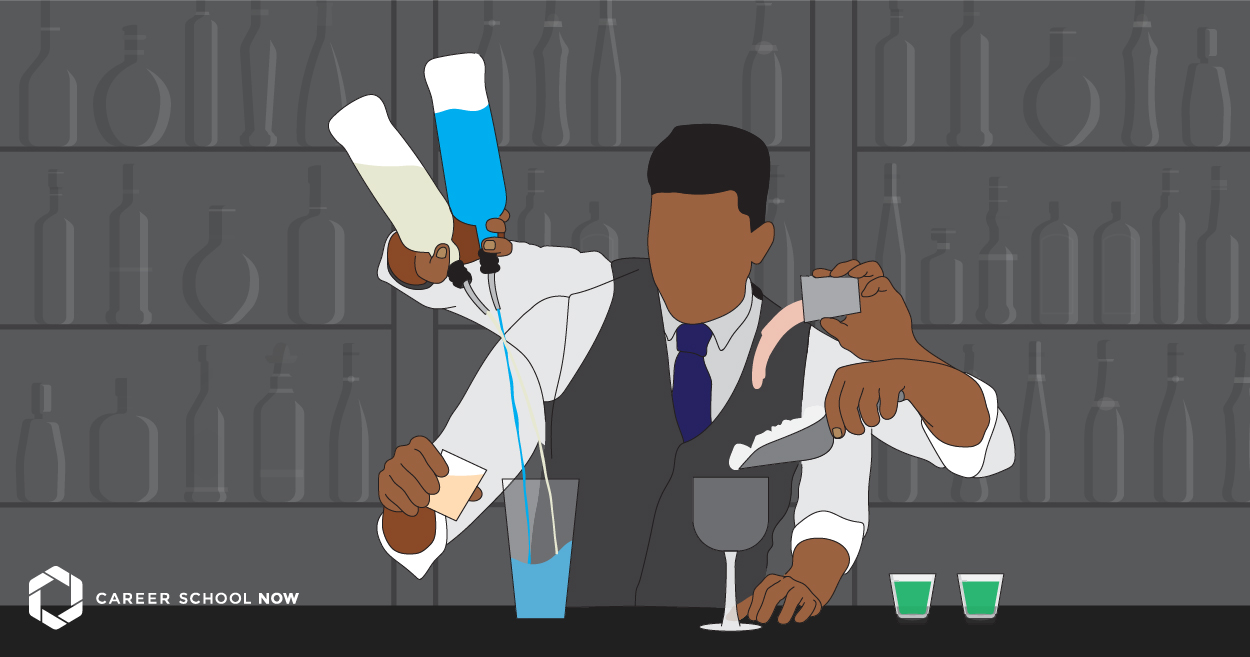 Becoming a Bartender: License & Certification, Tips, Mixology