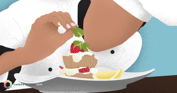 Culinary Art Careers Guide - Career School Now