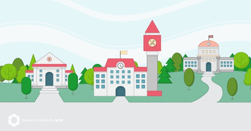 Types of Trade Schools