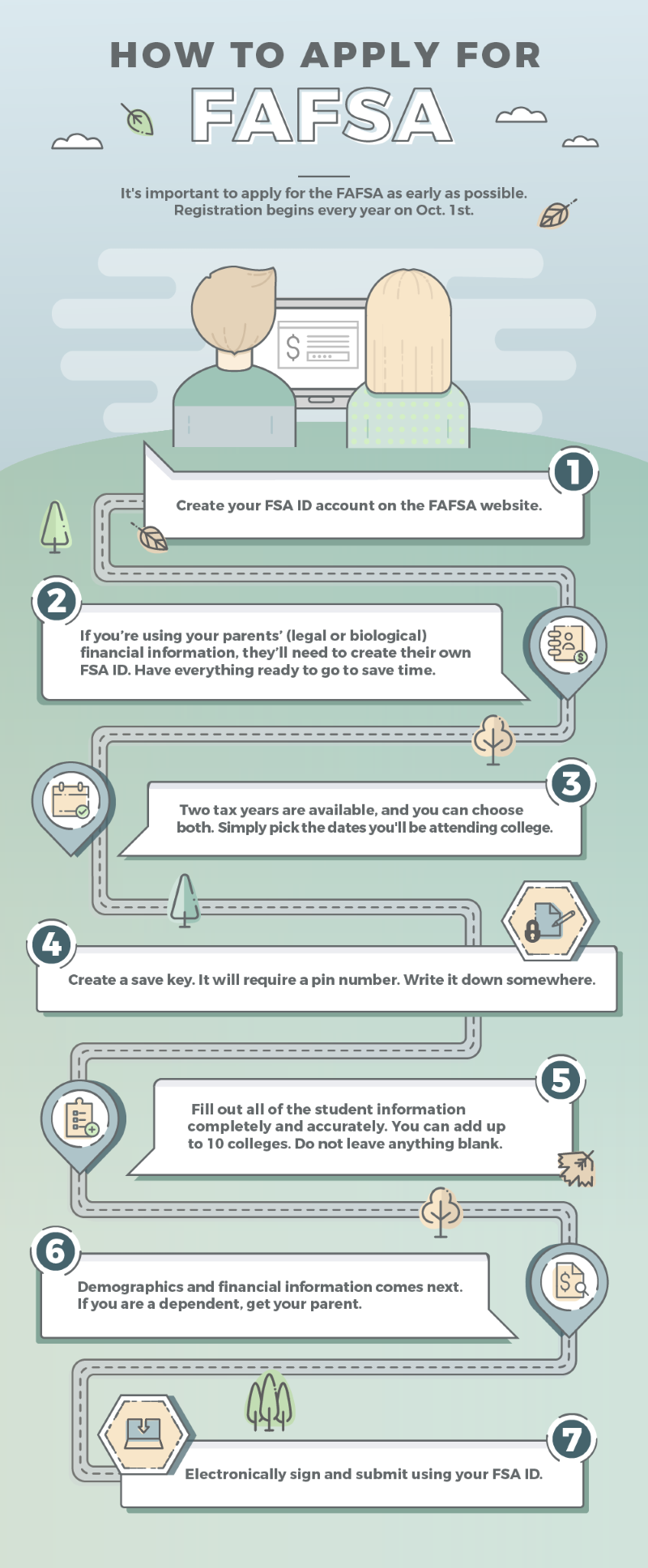 How to Apply for FAFSA infographic