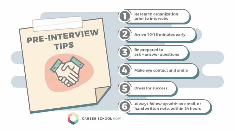 resume pre interview tips