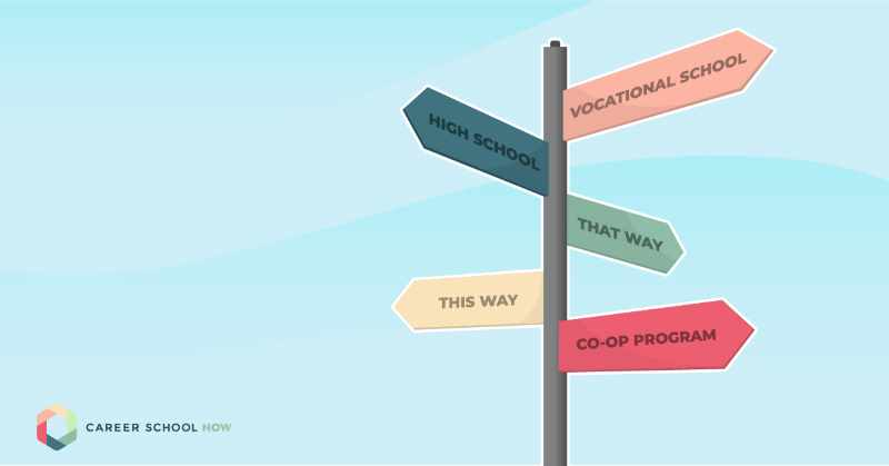 Vocational High School And Other Non-Traditional Paths